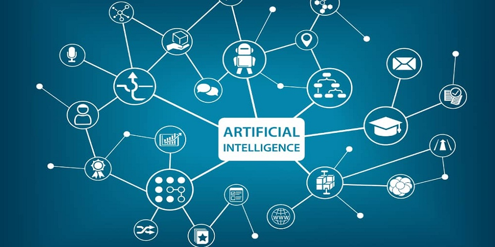 Can Artificial Intelligence help Achieve Success?
